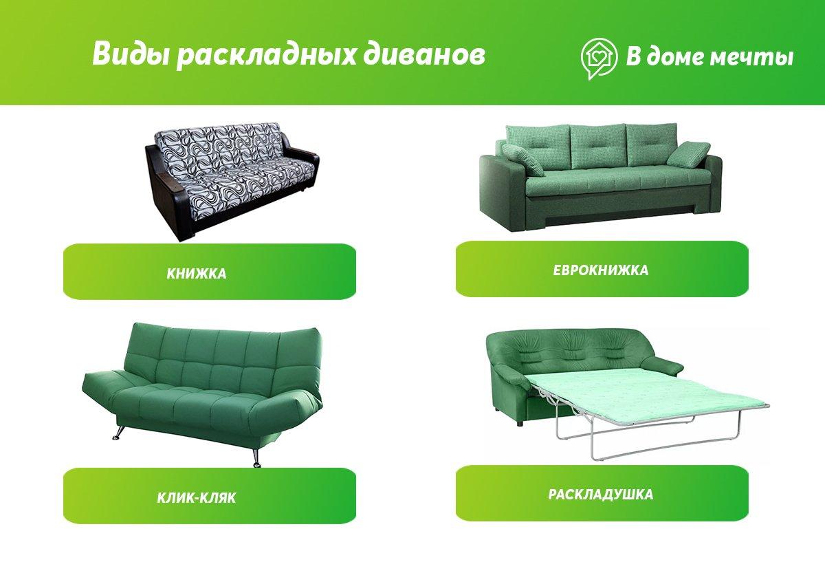 Виды диванов в зависимости от способности раскладываться