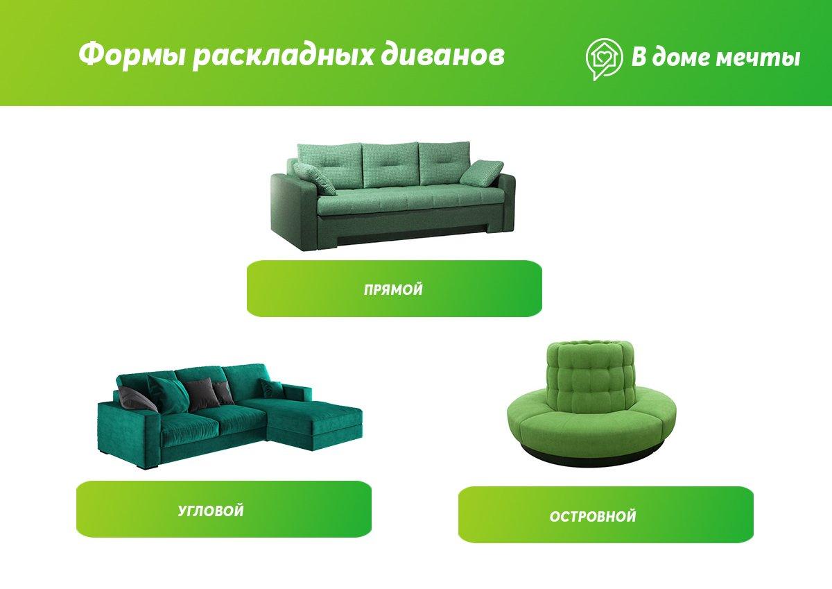 Какой выбрать диван в зависимости от формы?